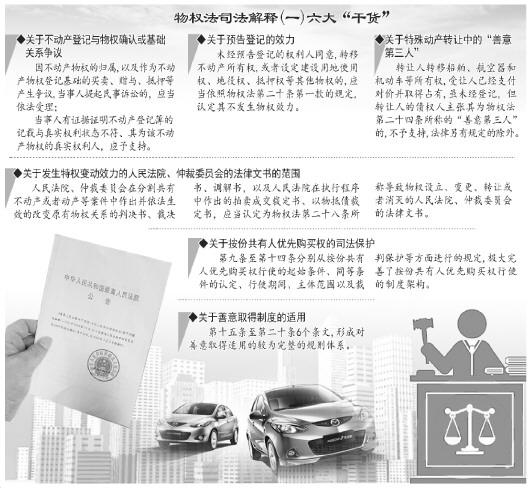 解读《物权法》:付了车款没登记过户也有所有权
